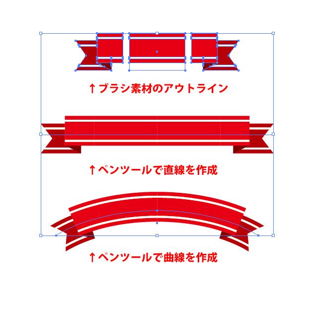 リボンなどのイラストもパスを変更するだけデザインにフィット